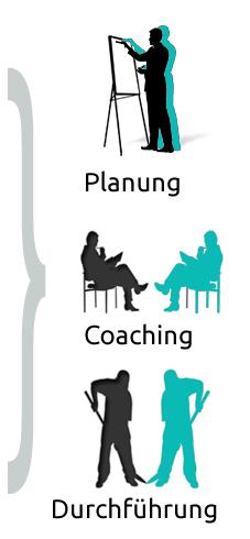 Methode_PlanDoAct